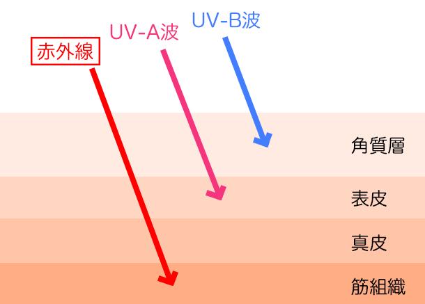 uvcare02