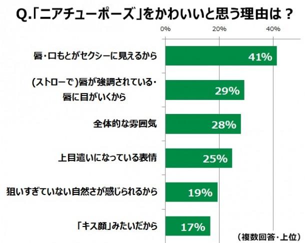 mtr_graph