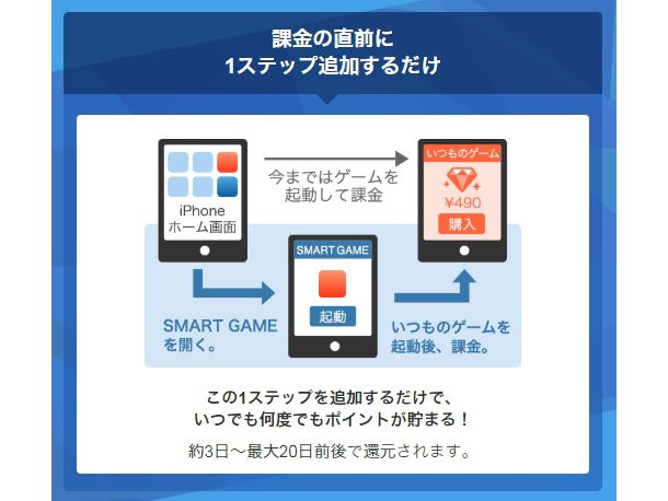 smartgame02